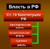 Органы власти в Пушкинских Горах